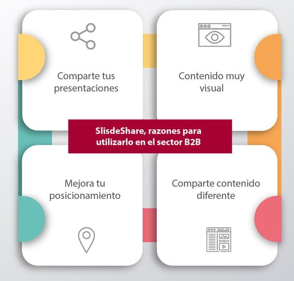 Infografia sobre SlideShare-1