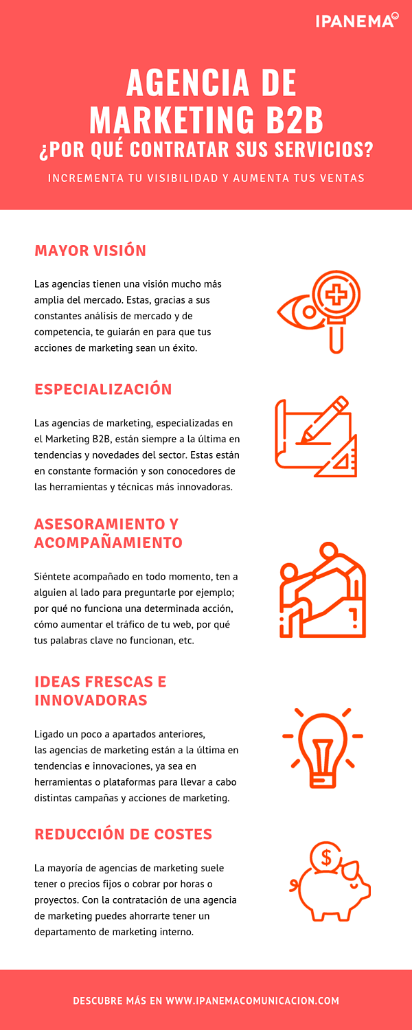 Razones contratar agencia marketing B2B