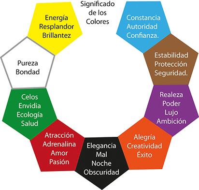 significados-de-los-colores