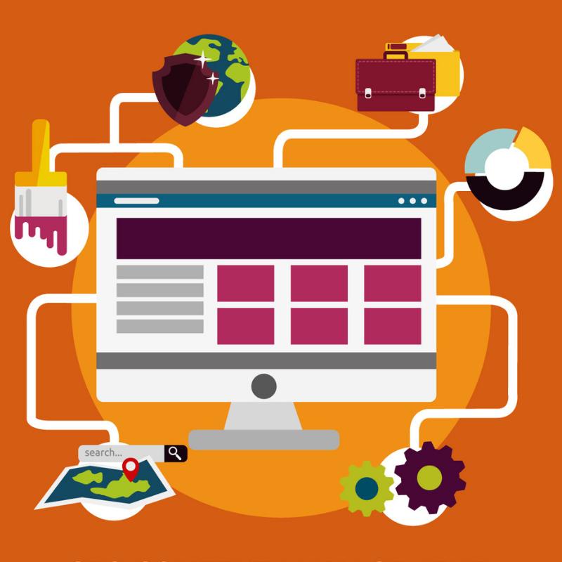 Tipos de Marketing de Contenidos para el sector B2B