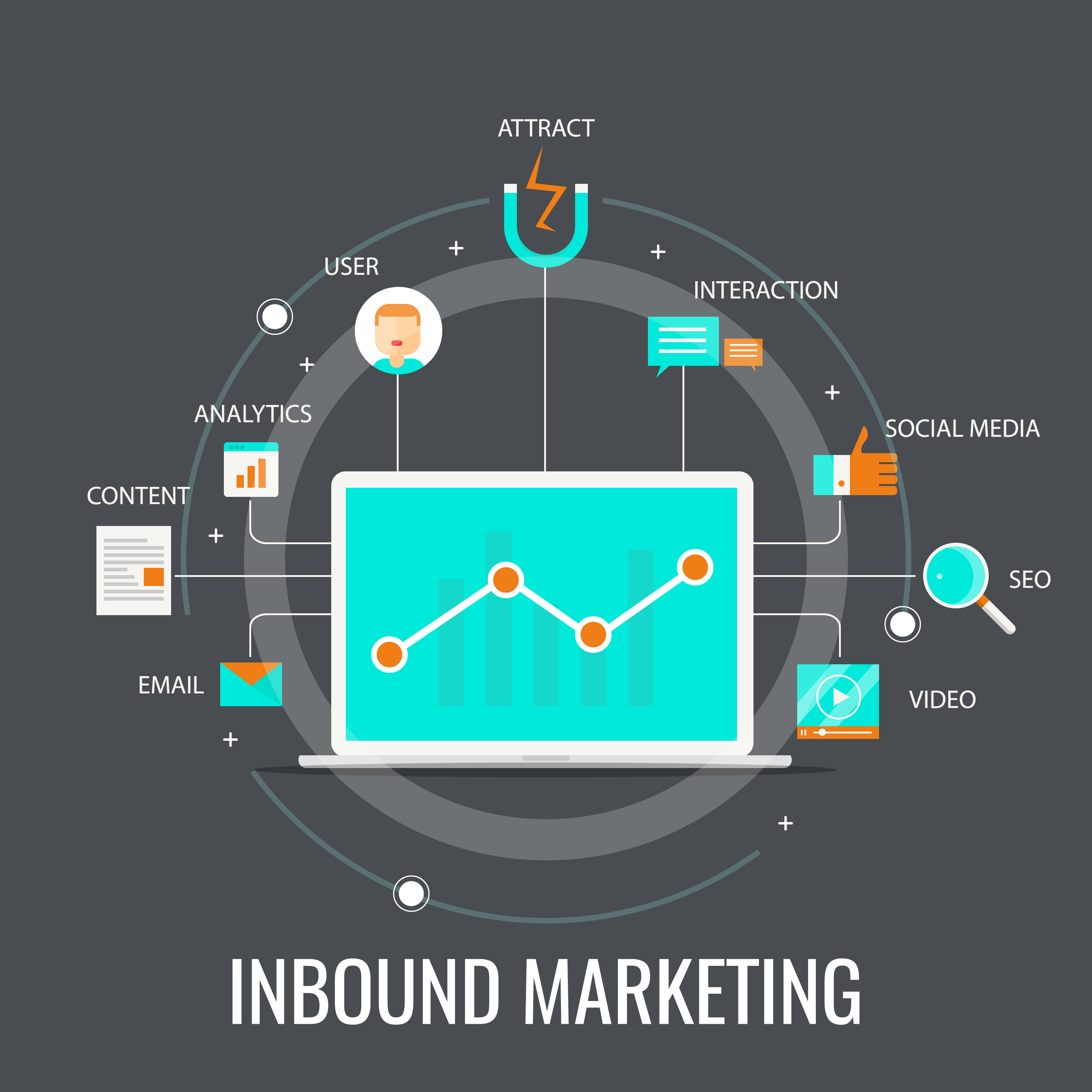 tácticas inbound marketing
